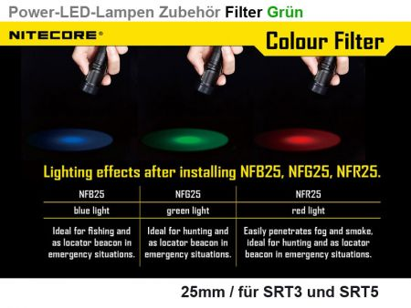 Nitecore Filter, grün, 25 mm