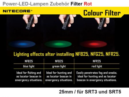 Nitecore Filter, rot, 25 mm