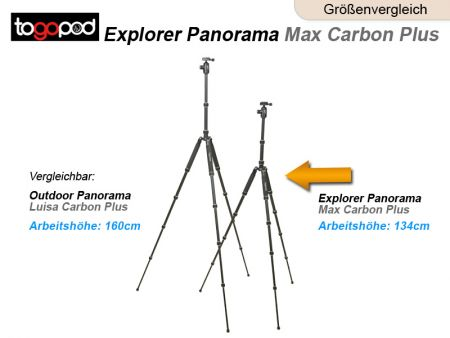 Stativ Togopod Explorer Panorama Max Carbon Plus