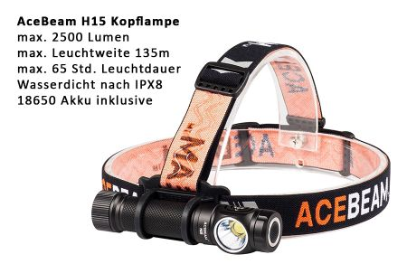 AceBeam H15 Headlight